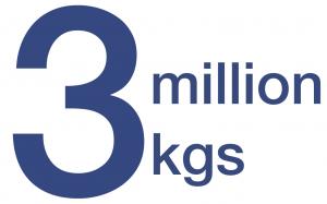 3 million kgs of waste